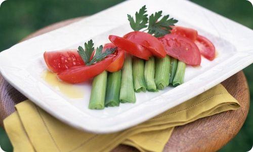 Тест «Зависимость от еды»